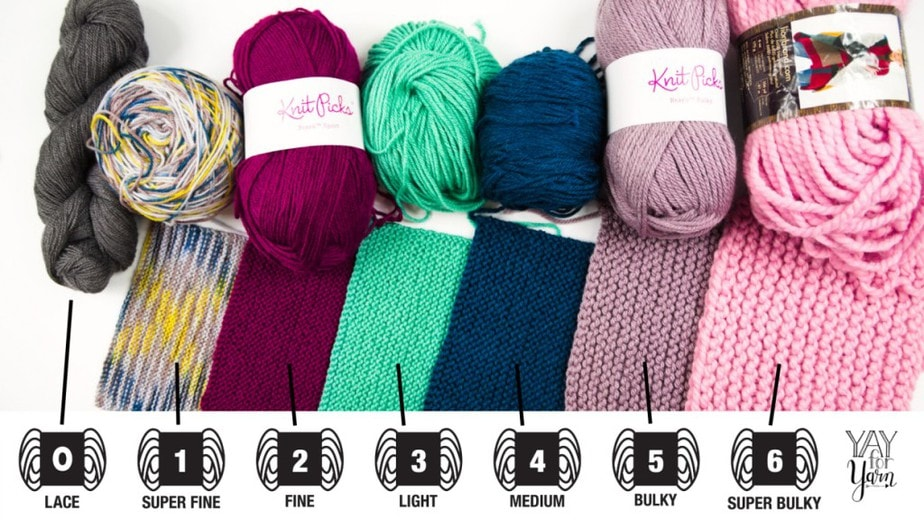 photo comparing the different thicknesses of yarn in the standard yarn weight system